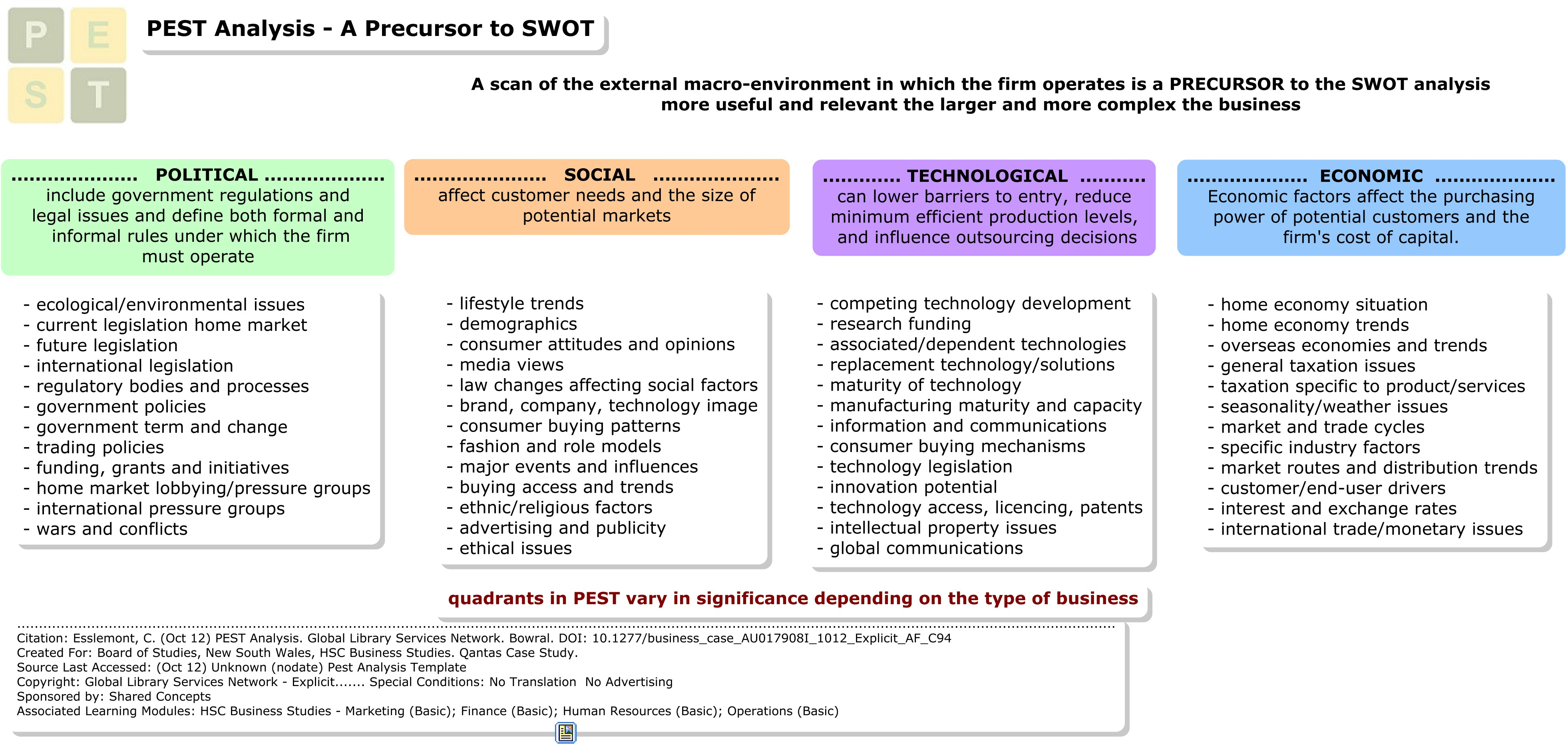 cadbury swot analysis term paper