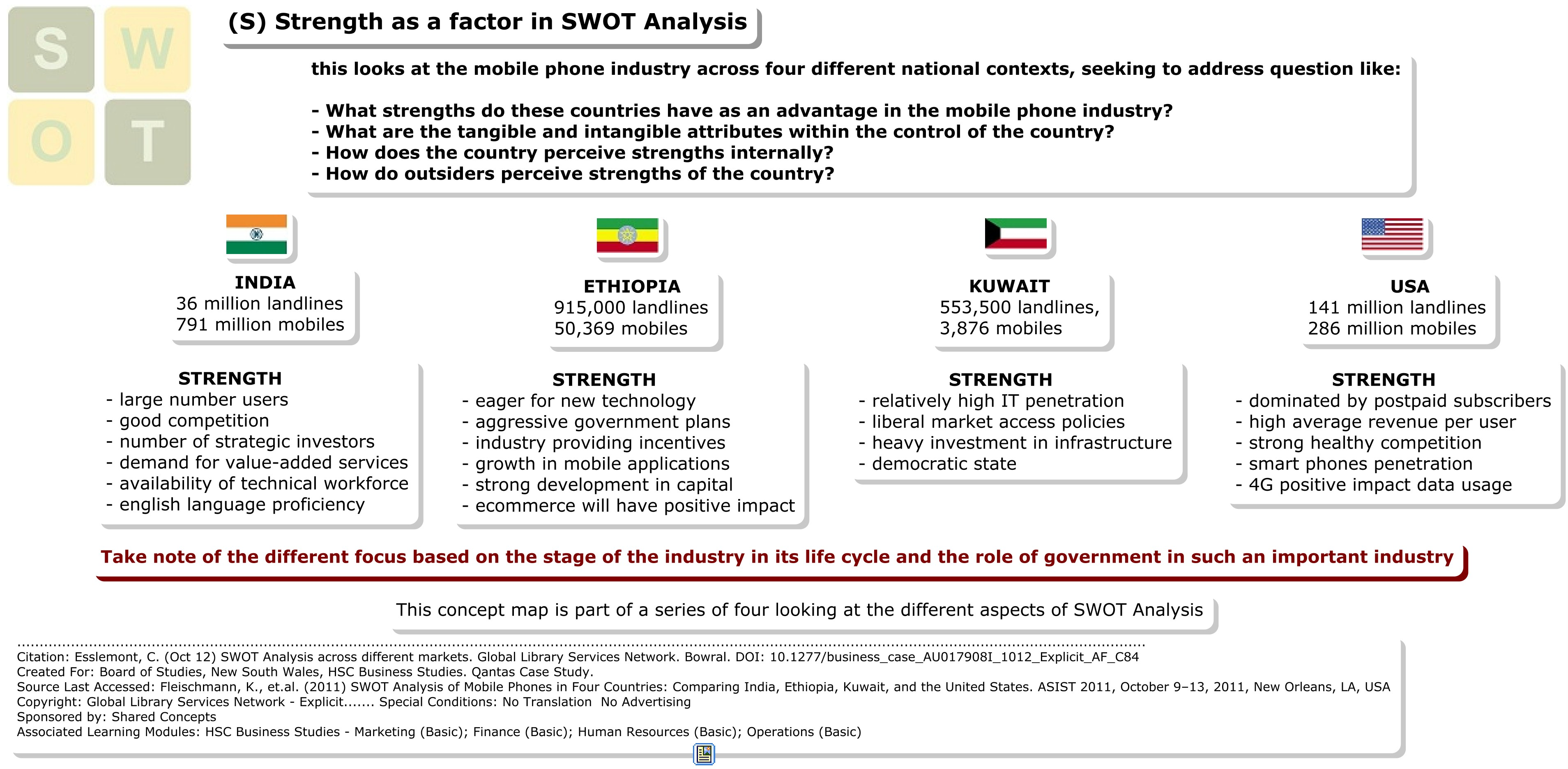swot analysis of myself And just what, you may ask, is this odd-sounding swot analysis and   translated to your career, that means you want to position yourself to.