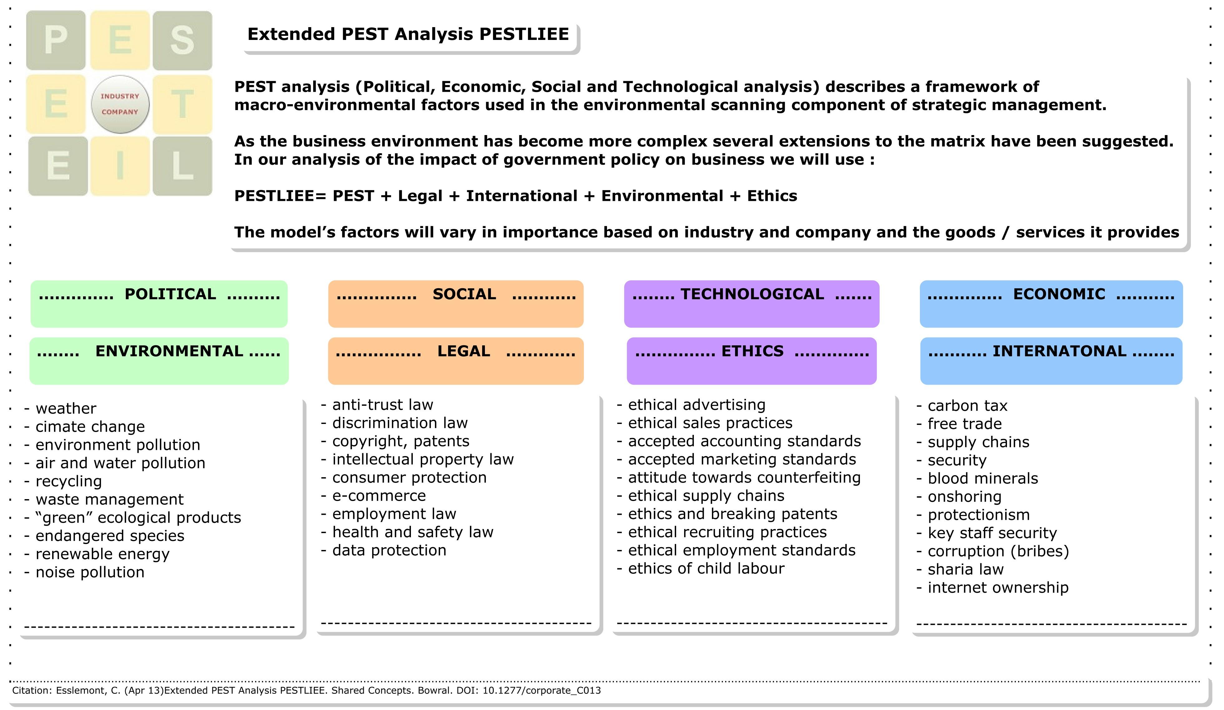 Pestel analysis of uk fashion industry 79